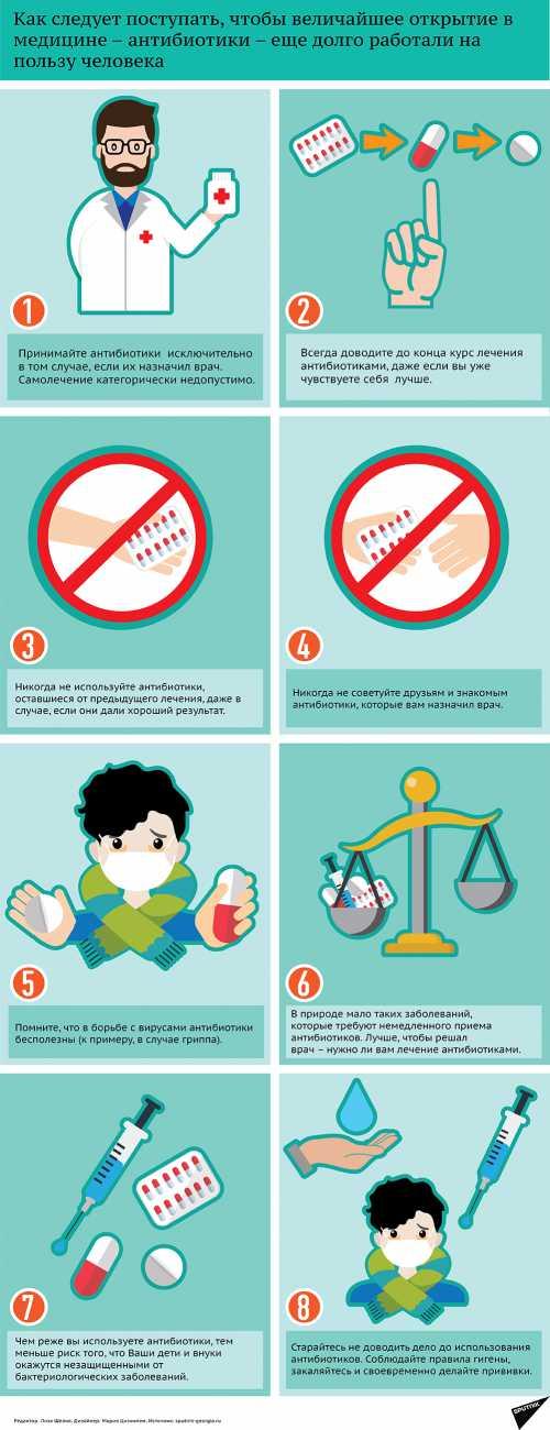 Как правильно принимать антибиотики без вреда здоровью